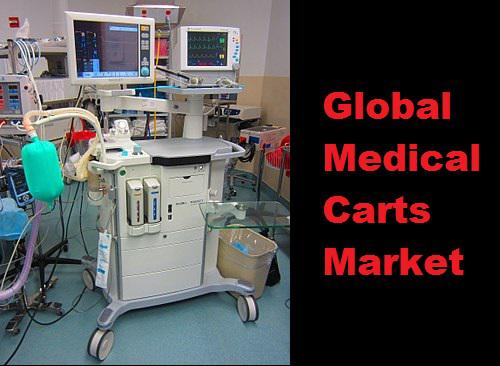 Global Medical Carts Market