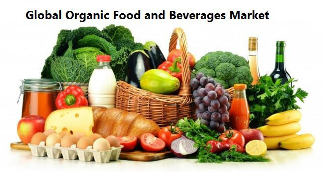 Global Organic Food and Beverages Market