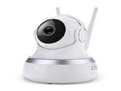 Wifi IP Camera Market