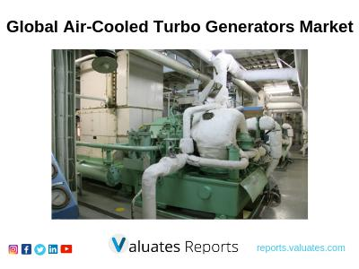 Global Air-Cooled Turbo Generators Market Insights, Forecast