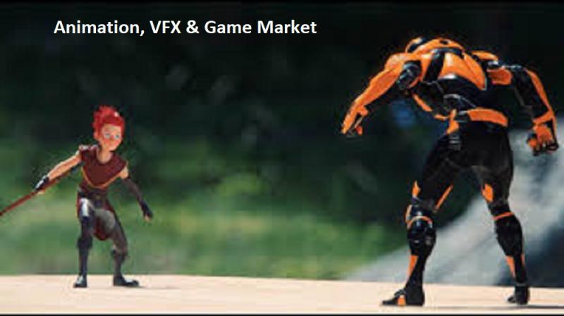 Animation, VFX & Game Market