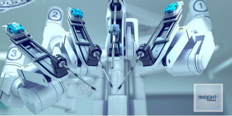 Robot-Assisted Surgical Systems Market