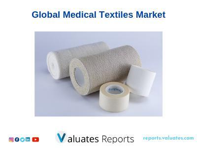 Global Medical Textiles Market is valued at 12200 million US$