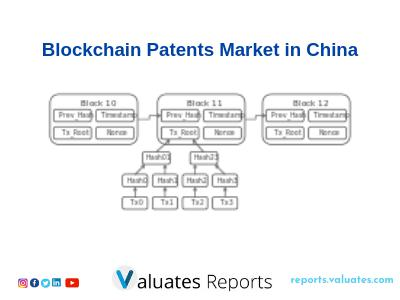 Analysis of Blockchain Patents and Their Applications in China