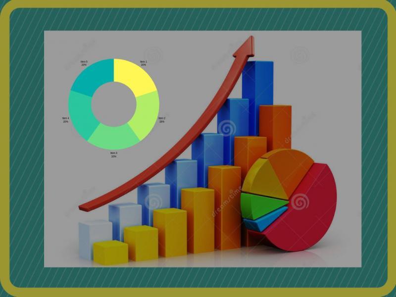 Global Algaecides Market  Shares and revenue