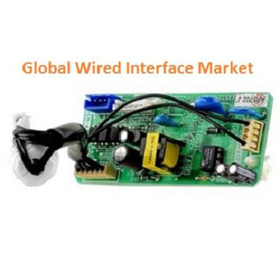 Global Wired Interface Market