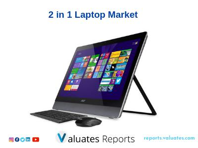 Global 2-In-1 Laptops market at 18600 Million US$ in 2018 and