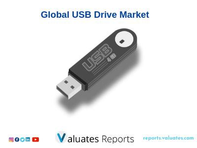 Global USB Drive Market Trends ,Size, Growth, Forecast  