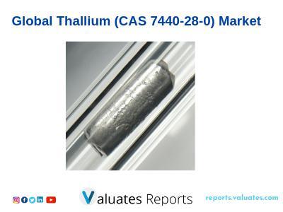 Global Thallium (CAS 7440-28-0) Market Growth, Trends,Size,