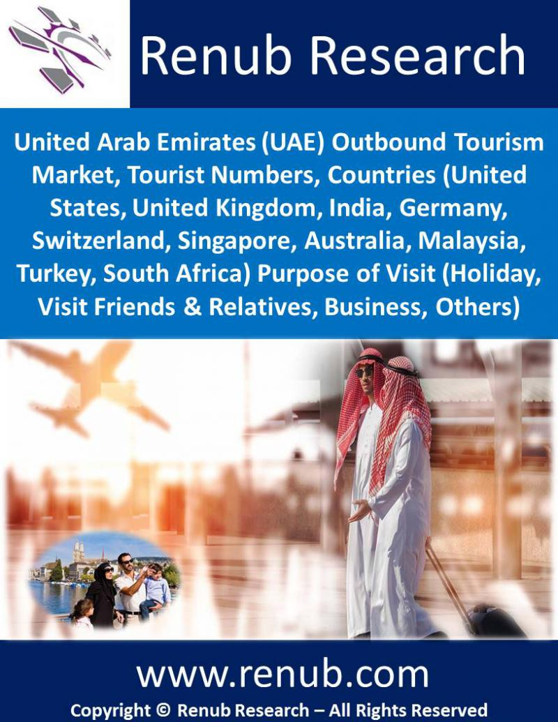 United-Arab-Emirates-outbound-tourism-market