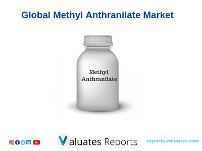 Global Methyl Anthranilate (CAS 134-20-3) Market will increase