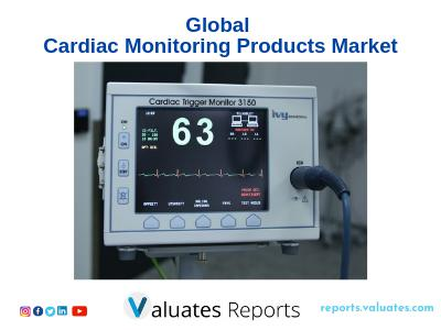 Global Cardiac Monitoring Products Market Analysis - Industry