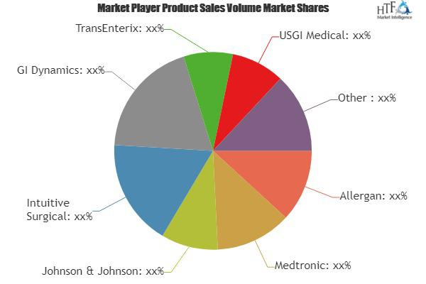 Biotech Flavor Market to See Huge Growth  SemiLEDs, Cousin