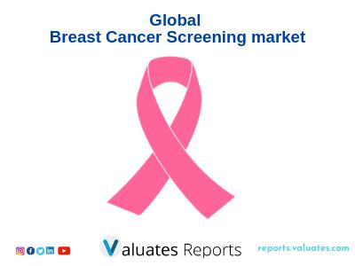 Global Breast Cancer Screening market was 1430 million US$