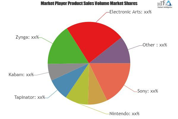 Advanced Digital Gaming Market New Growth Cycle of Emerging