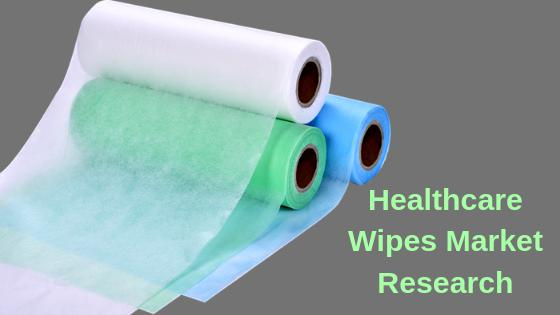 Global Healthcare Wipes Market | Latest Innovations,