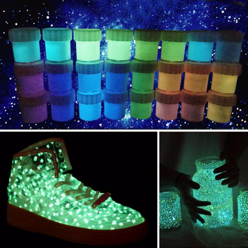 Luminous Paint Market 2019