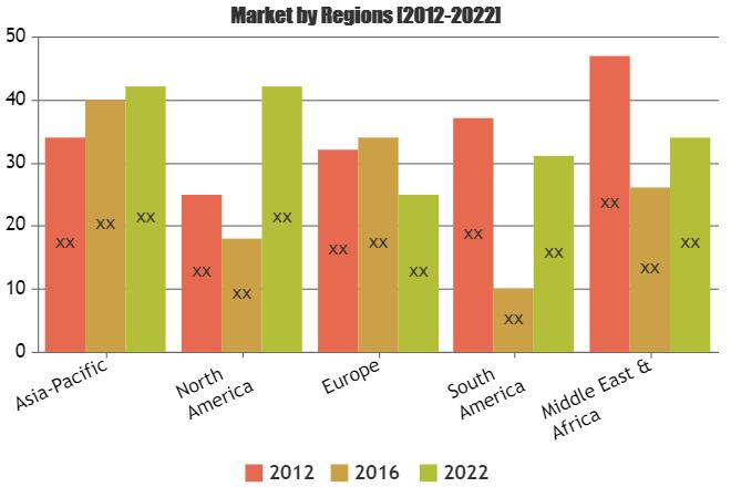 Reinsurance Market to Witness Huge Growth by 2025 | Sompo & Tokio