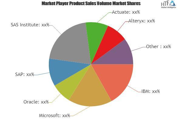 Business Intelligence Market to Witness Massive Growth  Logi