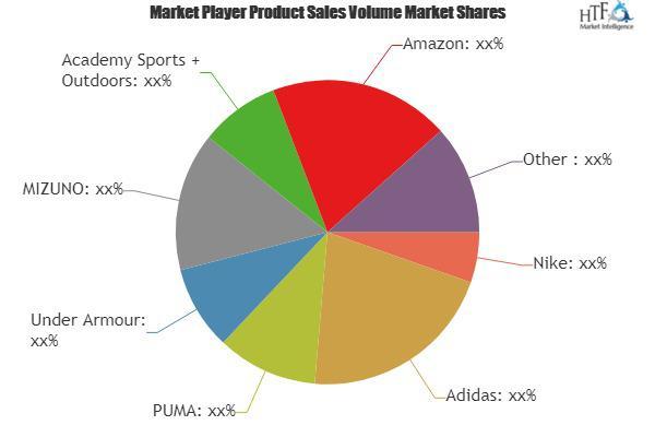Sports Online Retailing Market