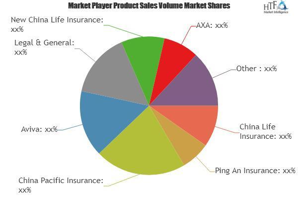 Illness Insurance Market