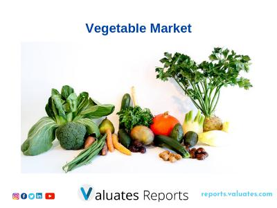 Global Vegetable Fat Market Insights, Forecast to 2025