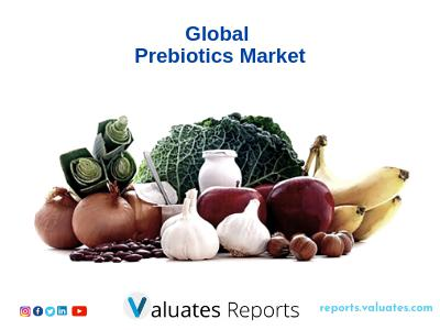 Global Prebiotics market was 2350 million US$ in 2018 and will