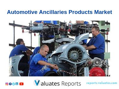 Global Automotive Ancillaries Products Market Report