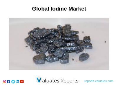 Global Iodine Market Size Will Increase To 1030 Million US$