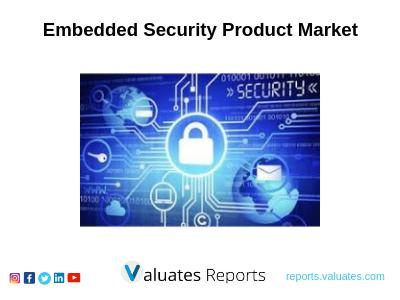 The Embedded Security Product Market Was Valued At 5010 Million