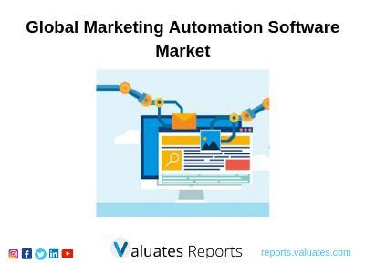 Global Marketing Automation Software Market 2019-2025