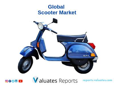 Global Scooter Market Report 2019 Market Size Share Price Trend