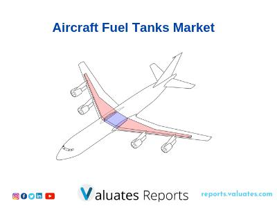 Global Aircraft Fuel Tanks Market was valued at 6 Million US$