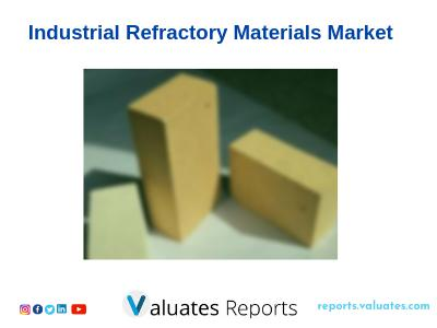 Global Industrial Refractory Materials Market size will