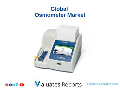 Global Osmometer market was 43 million US$ in 2018 and will reach