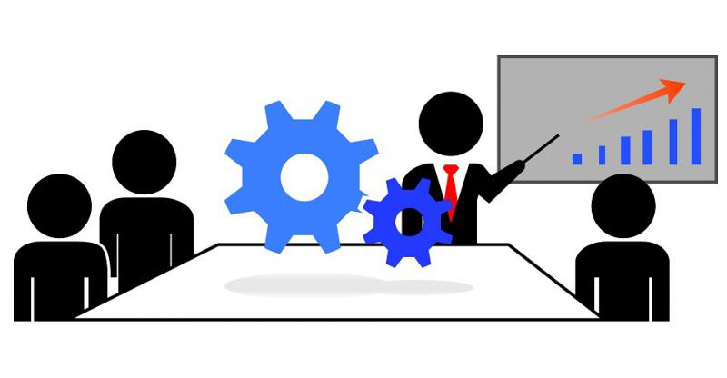 Corporate Learning Management System Market Share,