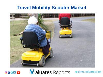 Global Travel Mobility Scooter market size will reach 1120