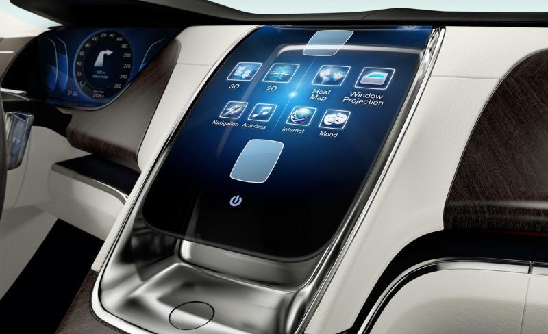 In-Car Infotainment Market