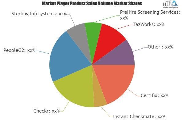 Background Screening Software Market
