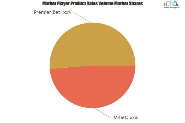 Online Betting Market