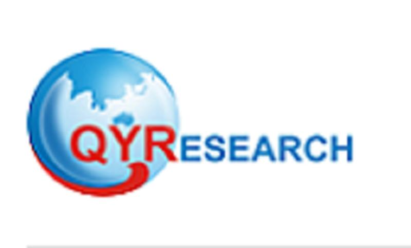 FCC Catalyst and Additives Market Size by 2025: QY Research