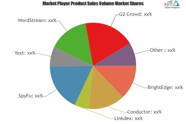 SEO Software Market Is Booming Worldwide | BrightEdge,