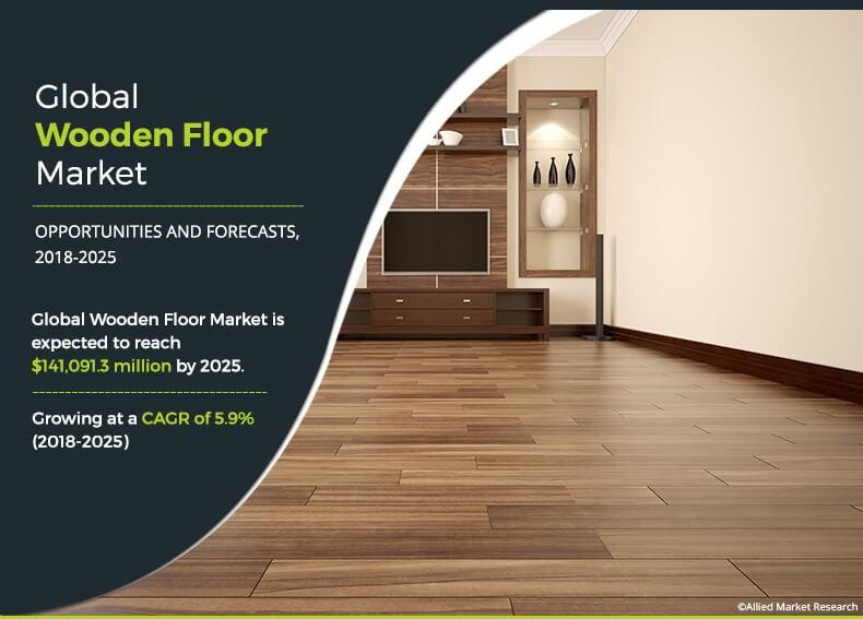 Wooden Floor Market Predicted to Reach $141.09 Billion by 2025 |