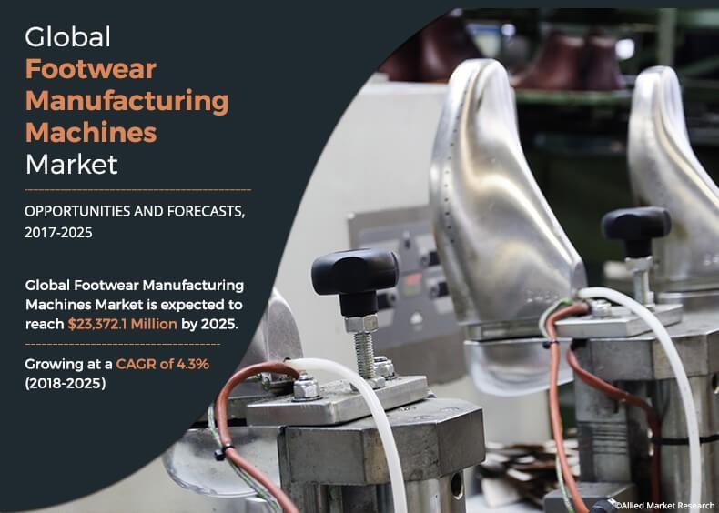 Footwear Manufacturing Machinery Market to Generate $23.37