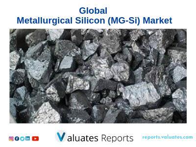 Global Metallurgical Silicon (MG-Si) Market Analysis -