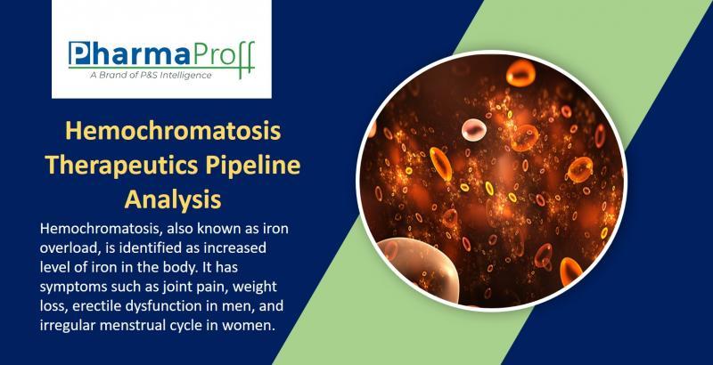 Hemochromatosis Therapeutics Pipeline to Witness Significant