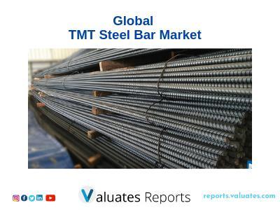 Global TMT Steel Bar Market Analysis - Industry Trends, Market
