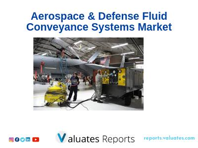 Global Aerospace & Defense Fluid Conveyance Systems Market
