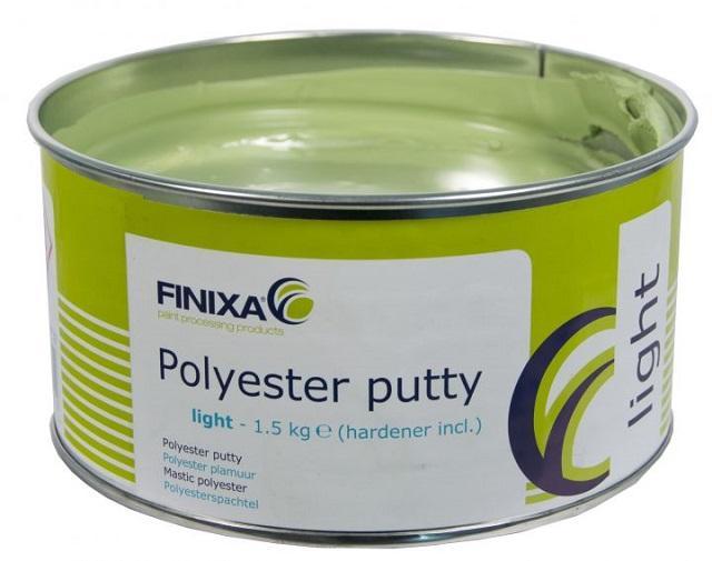 Polyester Putty Market