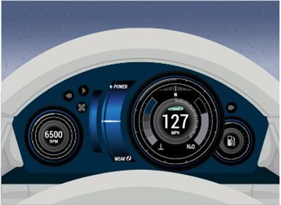 What Is The Automotive Display Market, 2019 Worth? Continental,